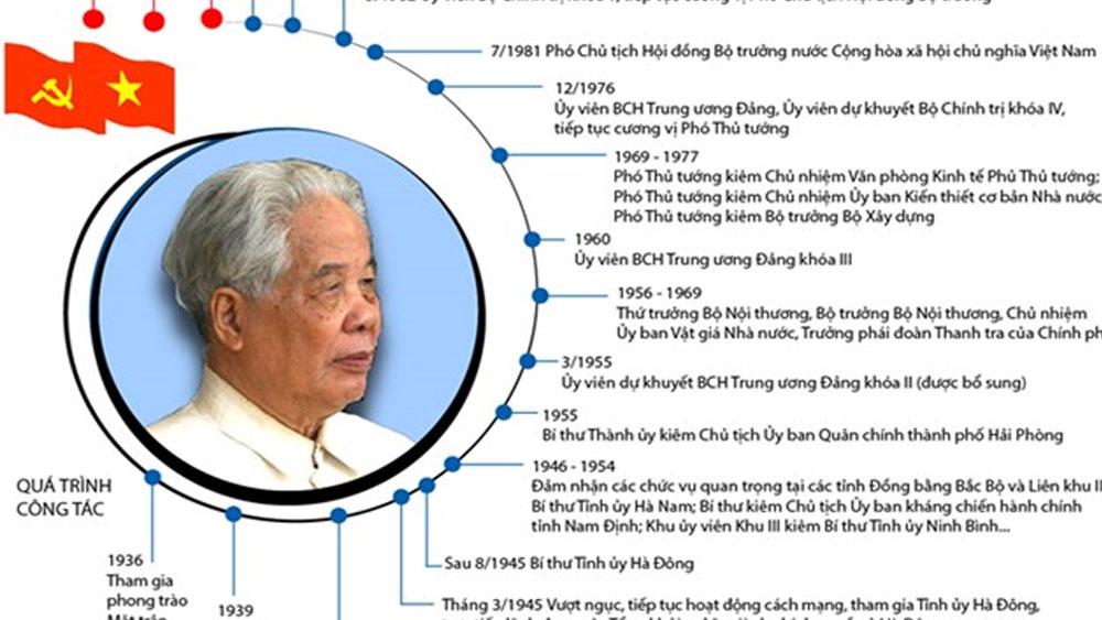 Quá trình công tác của nguyên Tổng Bí thư Đỗ Mười